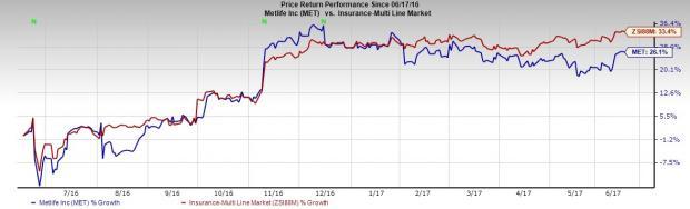 Will Changes in Top Brass Boost MetLife's (MET) Growth?