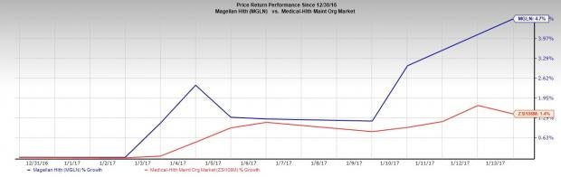 5 Reasons to Buy Magellan Health (MGLN) Stock Right Now