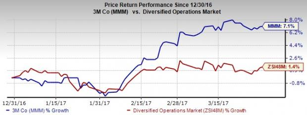 3M vs United Technologies: Which Stock Should You Bet on?