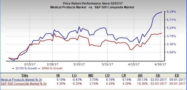 Medical Product Stocks' Earnings Due on May 4: ABMD & More