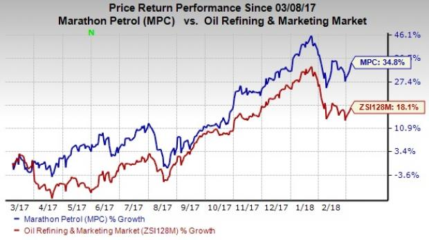 Top-Ranked Stocks That Can Make You Jeff Bezos-Like Rich: Marathon Petroleum Corp (MPC)