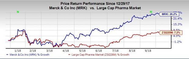 mrk share price