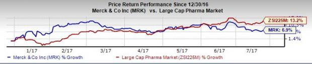 Merck's Biosimilar Insulin Gets Tentative FDA Approval