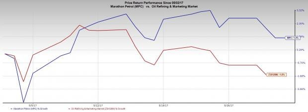 Marathon Petroleum (MPC) to Buy Back Shares Worth Up to $3B