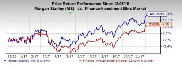 Why Its Best To Hold On To Morgan Stanley Ms Stock Now Nasdaq