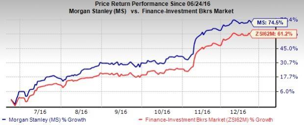 Why Morgan Stanley (MS) Stock has Plenty of Upside Left