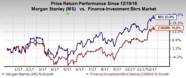 Why Should You To Buy Morgan Stanley Ms Stock Right Now Nasdaq