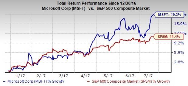 Software Stocks' Earnings Due on Jul 20: MSFT, MANH, CHKP