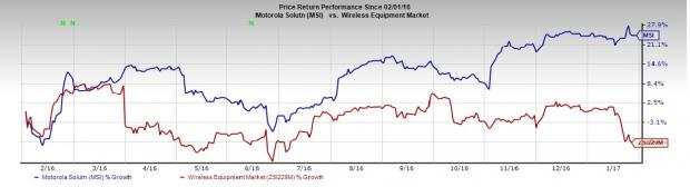 Motorola Solutions (MSI) Q4 Earnings: What's in the Cards?