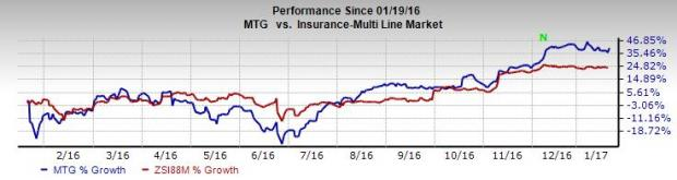 Why You Should Hold onto MGIC Investment (MTG) Stock