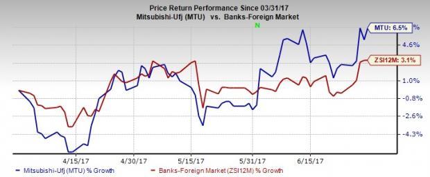 Mitsubishi UFJ (MTU) to Post Q1 Earnings: What's in Store?