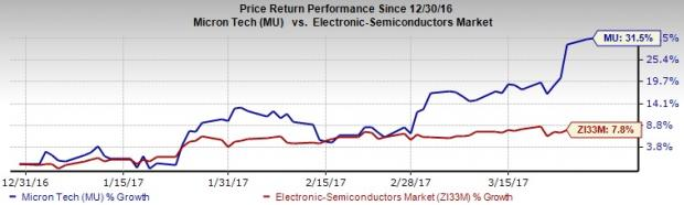 4 Promising Stocks in the Semiconductor Space Beyond Micron