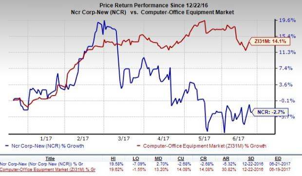 NCR (NCR) Continues to Face Headwinds: Should You Offload?