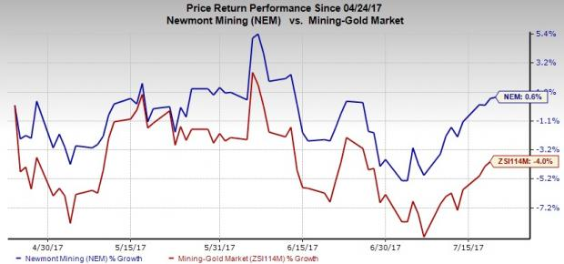 Newmont (NEM) to Report Q2 Earnings: What's in the Cards?
