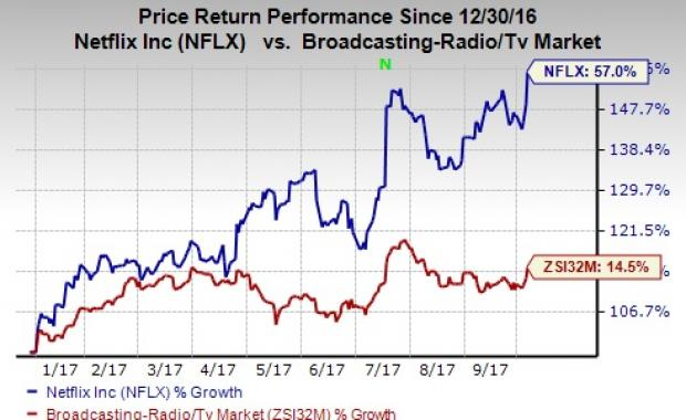 Netflix, Inc. (NFLX) Receives Buy Rating from KeyCorp