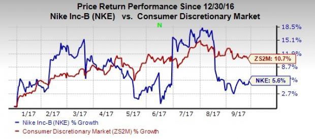Nike Nke Stock Dips Despite Q1 Earnings Sales Beat Why