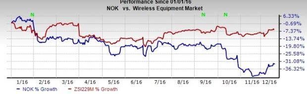 Nokia to Acquire Deepfield to Strengthen IP Network Security