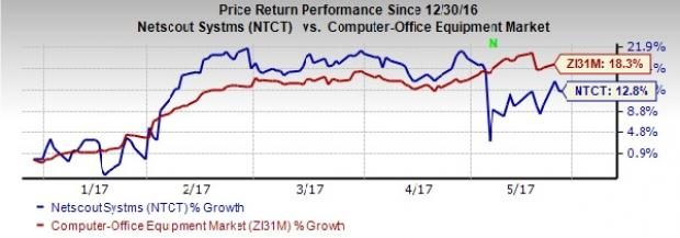Here's Why You Should Offload NetScout Systems (NTCT) Stock