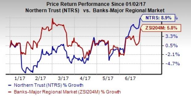 Northern Trust Hits New 52-Week High: What's Driving It?