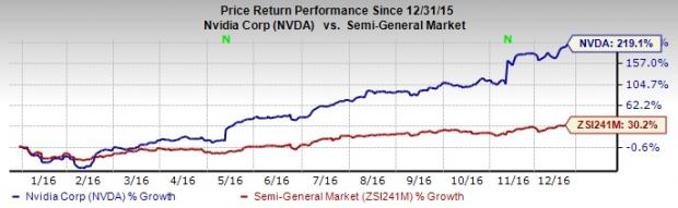 Beyond NVIDIA: 4 Other Great Semiconductor Stocks for 2017