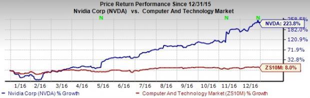 4 Technology Stocks Still Worth Buying at Fresh Highs