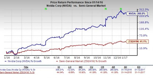 NVIDIA or Advanced Micro: Which Is the Better Stock?