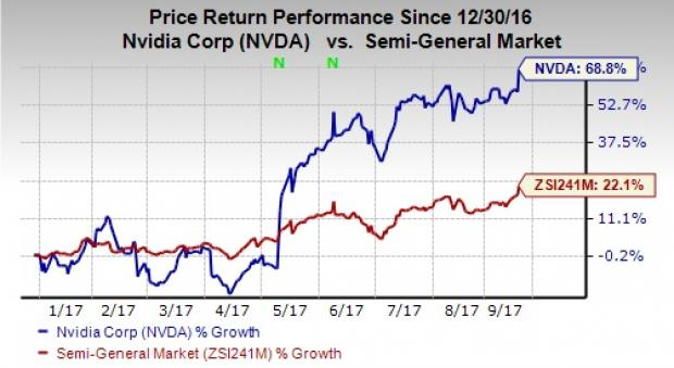 NVIDIA Corporation (NASDAQ:NVDA) Trading Up - Insiders Selling, Short Interest Growing