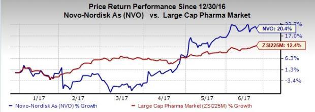 Novo Nordisk's Victoza Gets FDA Panel Nod for Label Expansion