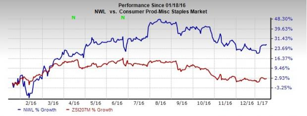 Newell Strengthens Portfolio, Agrees to Sell Rubbermaid Brand