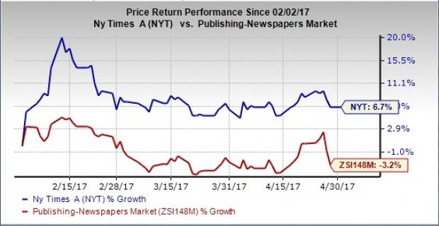 Lookout for Analyst's Suggestions: Viacom, Inc. (VIAB)