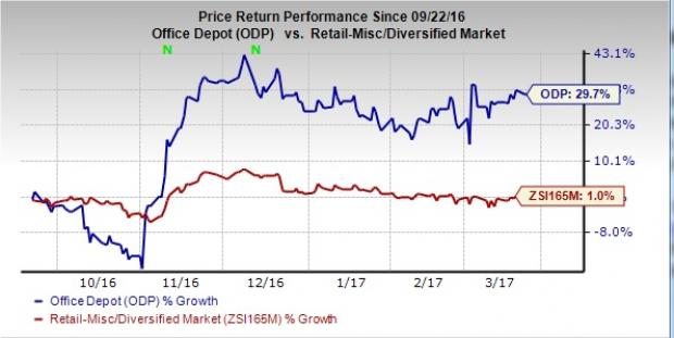 What Propelled Office Depot's Shares in Past Six Months?