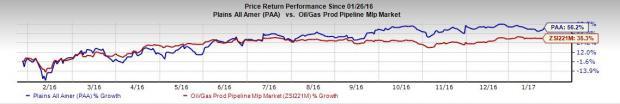 Plains All American Reveals Buyout & Sale Plans, Offers View