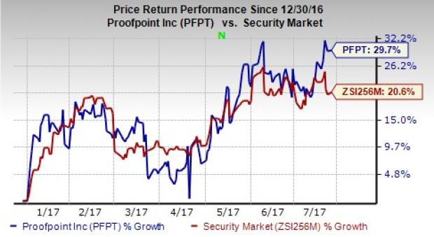 What's in the Cards for Proofpoint (PFPT) in Q2 Earnings?