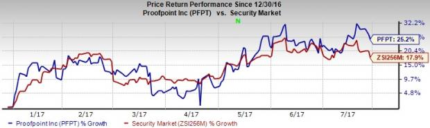 Proofpoint (PFPT) Posts Q2 Loss, Stock Up on Upbeat '17 View