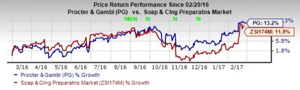 Procter & Gamble's Cost Saving Plans Bode Well, Fx Hurts