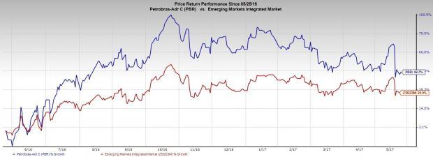 Petrobras Issues Bonds Worth $4B in Global Capital Market