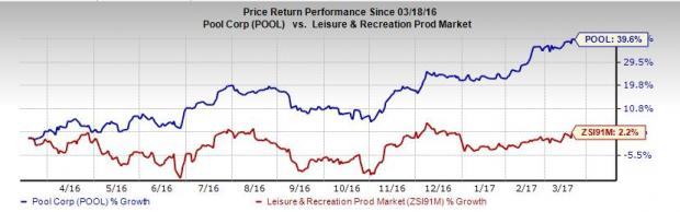 4 Reasons Why You Should Buy Pool Corp (POOL) Stock Now