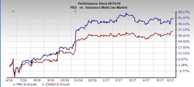 Why You Should Hold onto Prudential Financial (PRU) Stock