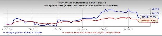 Ultragenyx's Seizure Candidate UX007 Fails in Phase II Study