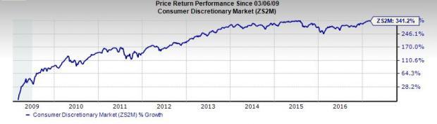 How Royal Caribbean Earned a Top-Stock Status in Bull Market