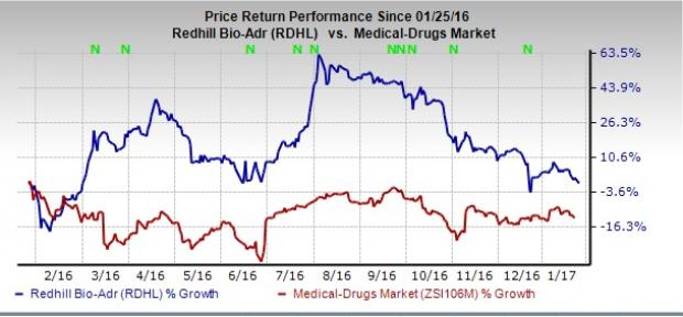 Will These 5 Drug Stocks Be Big Winners in the Q4 Earnings Season?
