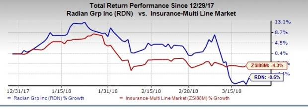 Best Insurance Stocks to Buy After Fed Rate Hike: Radian Group Inc (RDN)