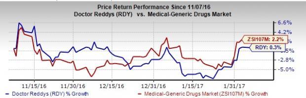 Dr. Reddy's (RDY) Earnings & Revenues Decline Y/Y in Q3