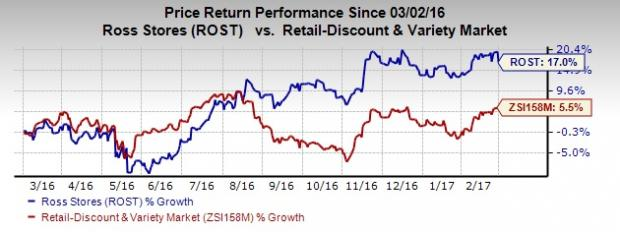 Ross Stores (ROST) Tops Q4 Earnings & Sales, Guides FY17