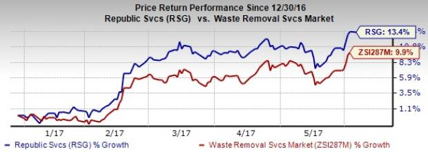 Republic Services (RSG) Hits 52-Week High on Core Focus