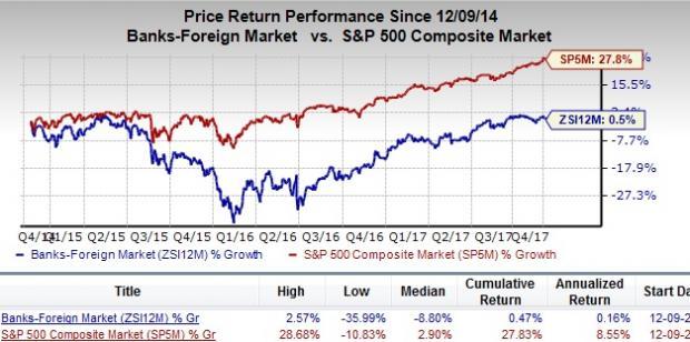 Should Value Investors Pick Shinhan Financial Shg Stock Nasdaq