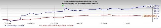 Sprint (S): What's in Store for the Stock in Q3 Earnings?