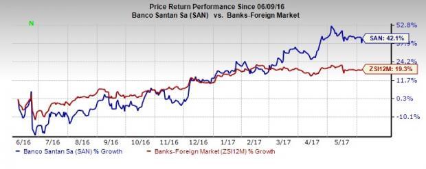 Banco Santander San Wins Auction To Acquire Banco Popular Nasdaq