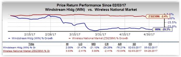 What's in Store for Windstream (WIN) this Earnings Season?