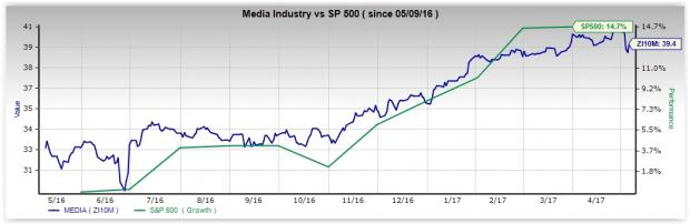 Media Stock Earnings on May 9: TGNA, DISCA, DIS, NWSA, FWONA